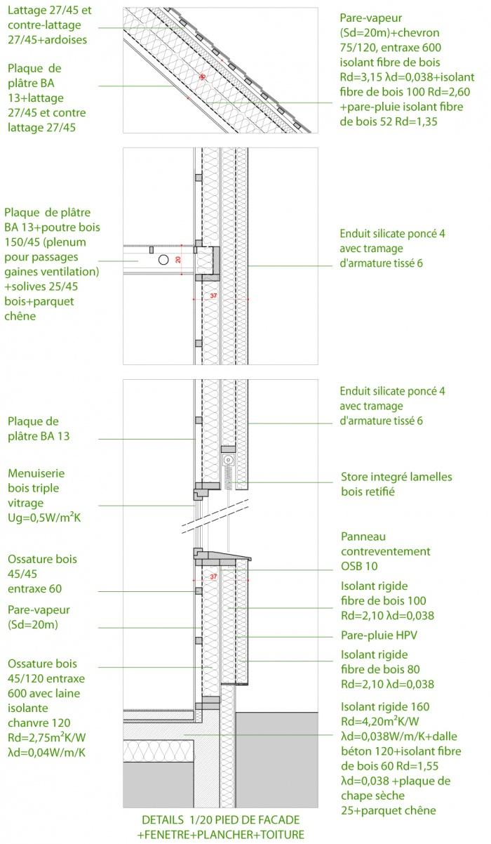 MAISONS PASSIVES : Detail de la construction