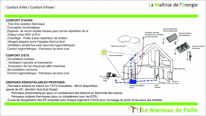 3 logements imbriqués, T2, T3 et T4 - Ecoquartier : 2011_02_16_Présentation Candes 15